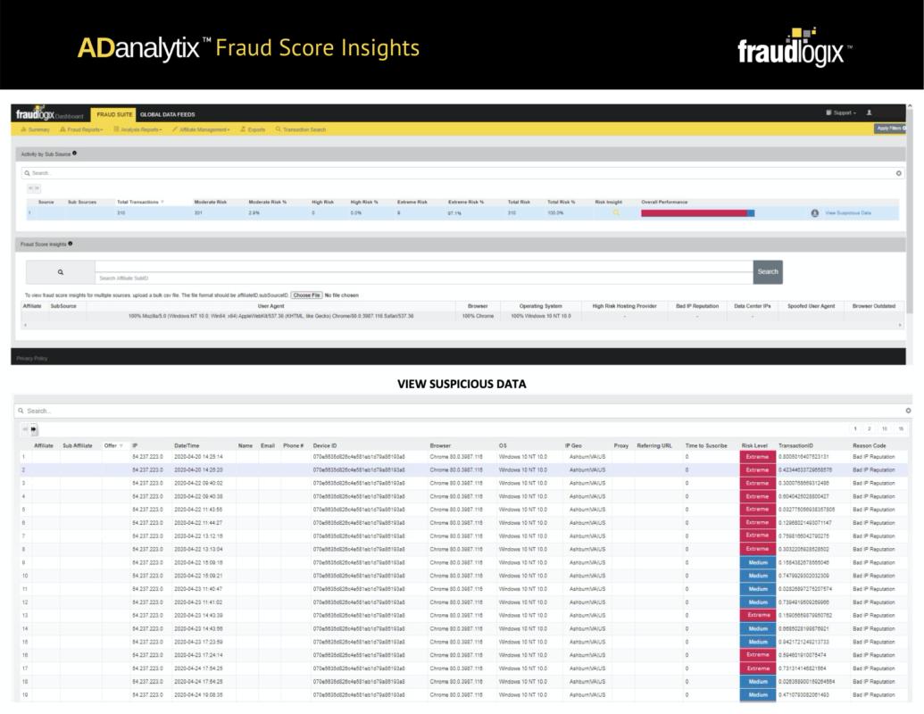 просмотр подозрительного трафика во Fraudlogix Bot Detection