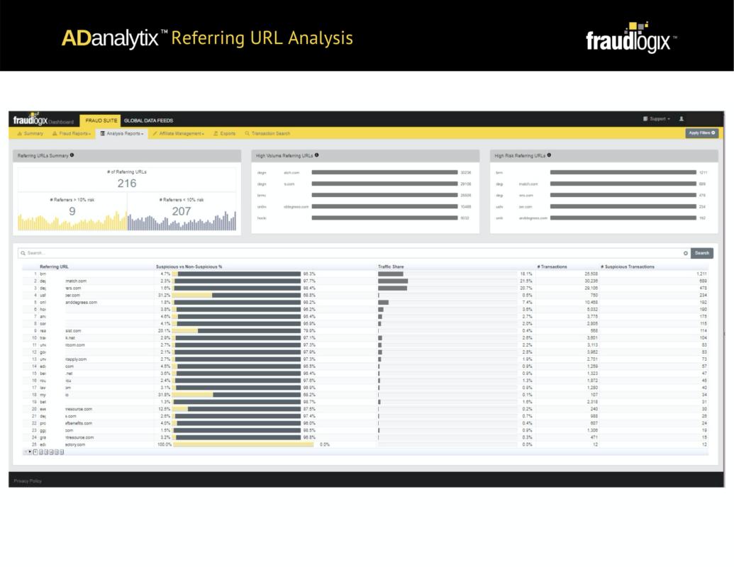 вкладка Analysis Reports во Fraudlogix Bot Detection