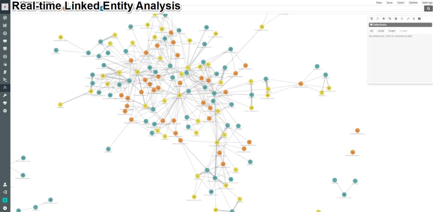 пример анализа цифровых личностей во Fraud.net