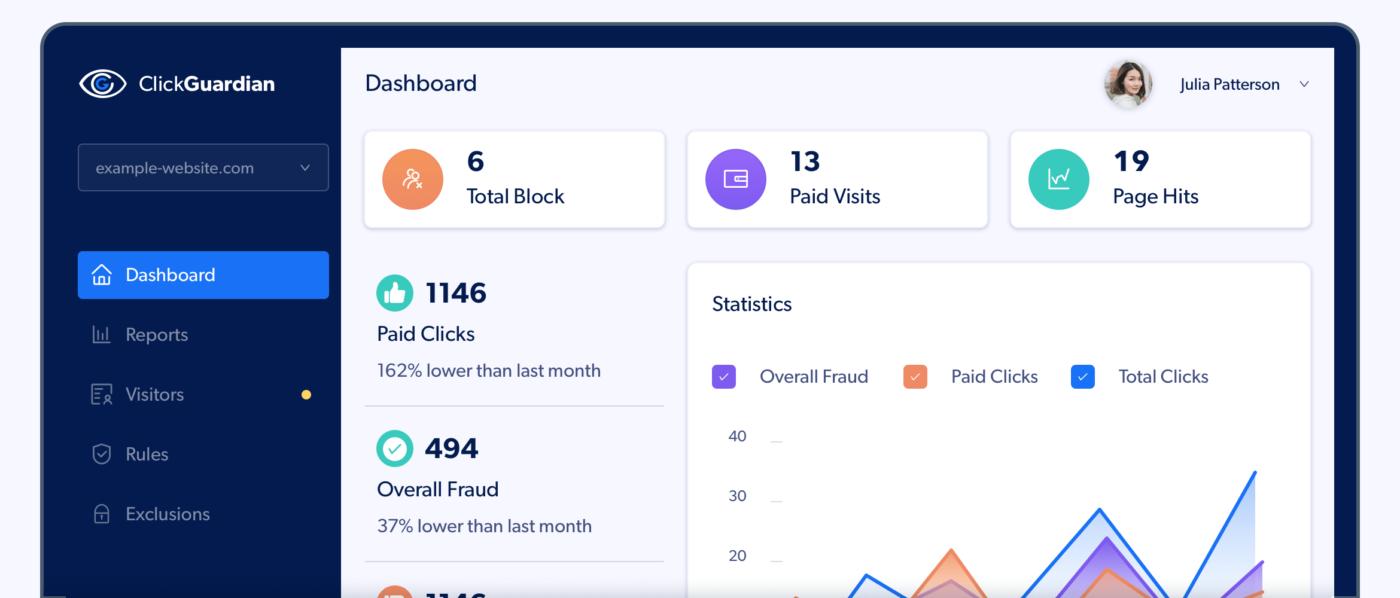 сводные и статистические данные на информационной панели Click Guardian