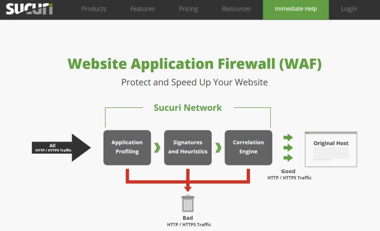 схема работы Sucuri Website Firewall