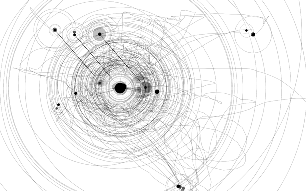 Анализ движения мышкой для поиска ботов